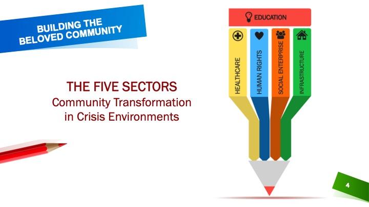 0004-five sectors-72.jpg