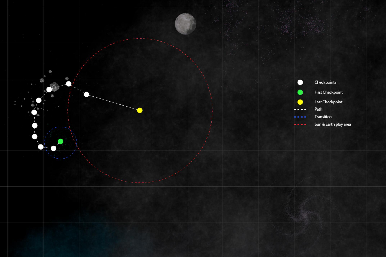 Space_Journey_Diagram