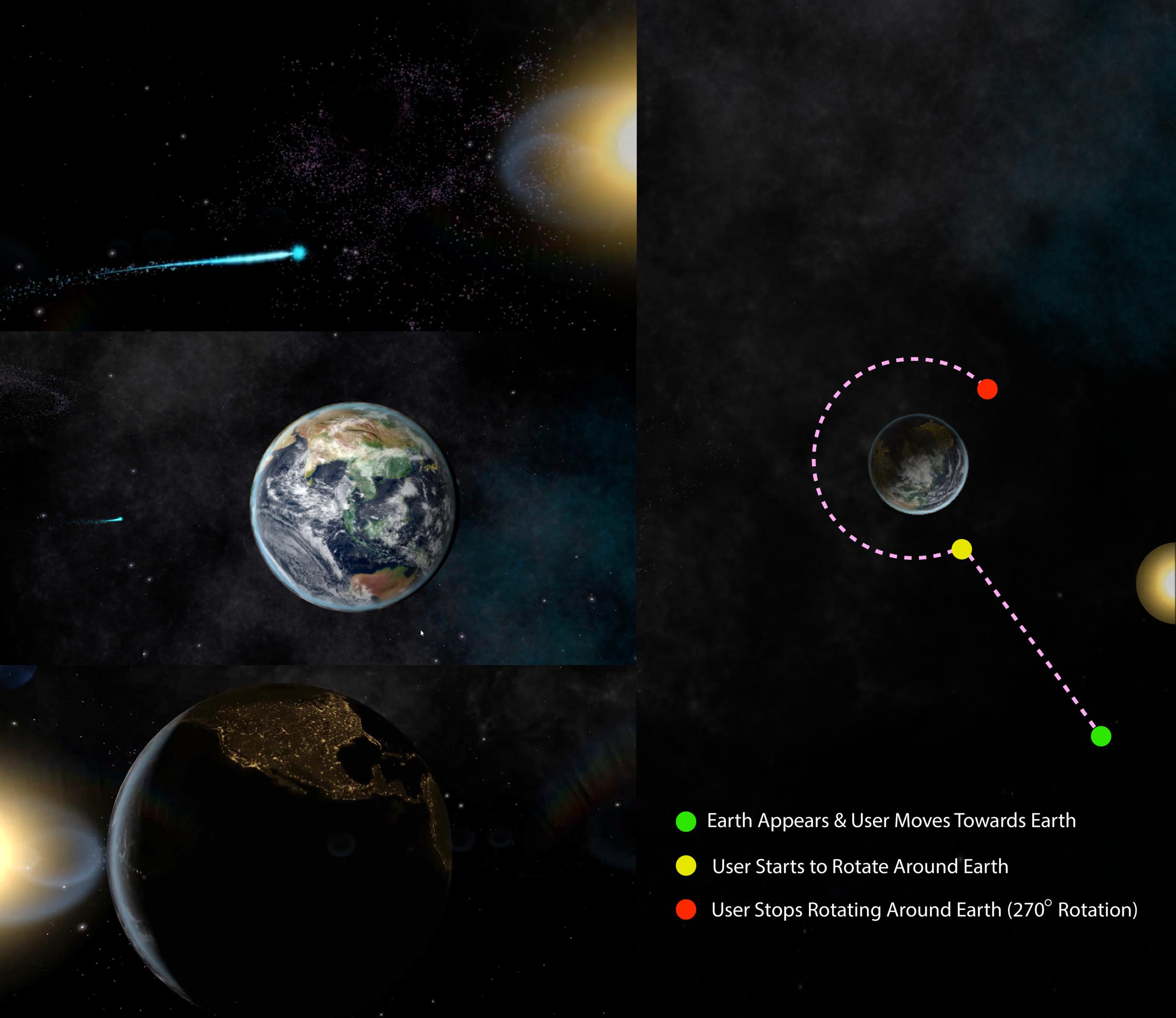 Earthgaze_Diagram