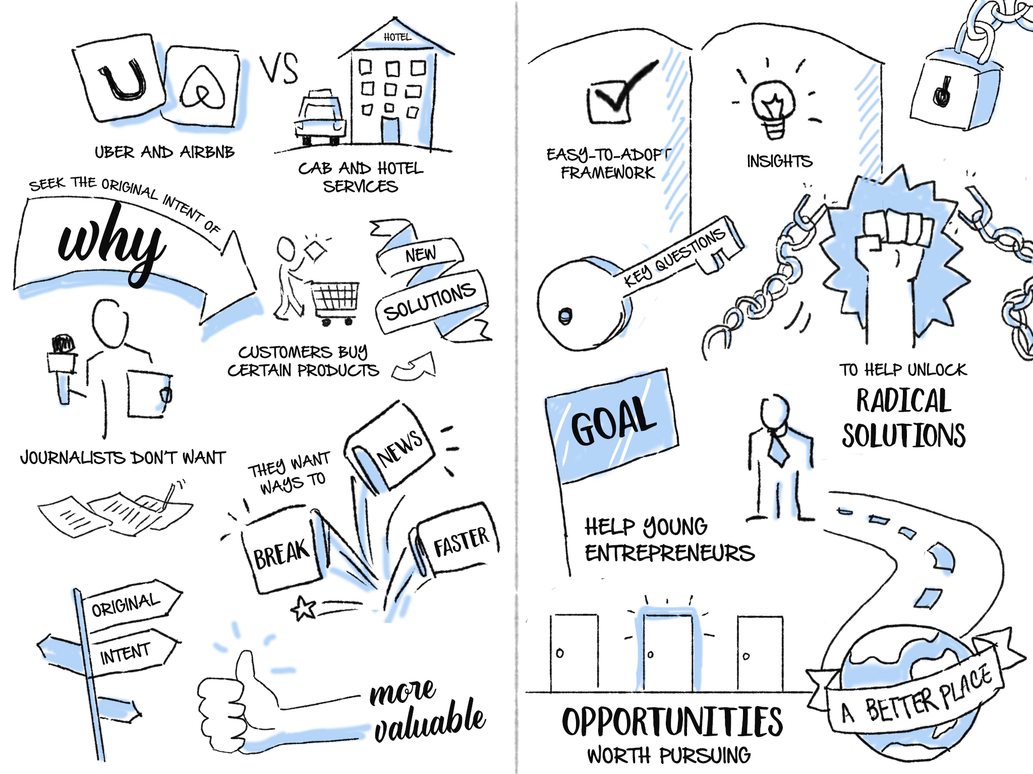 "Page 2/2 of ""Innovative Thinking Methods"" storyboard"