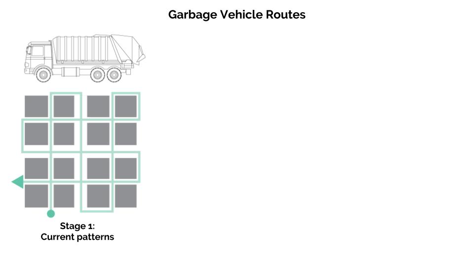9 Mobility Case Story Deck - Portfolio Version.png