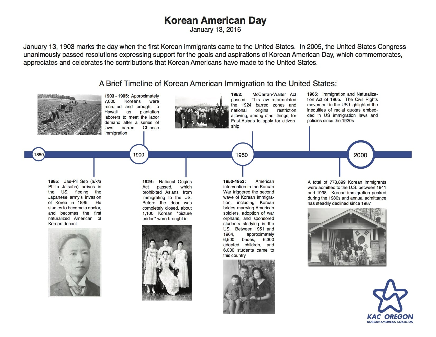 Korean American Day 2016.jpg