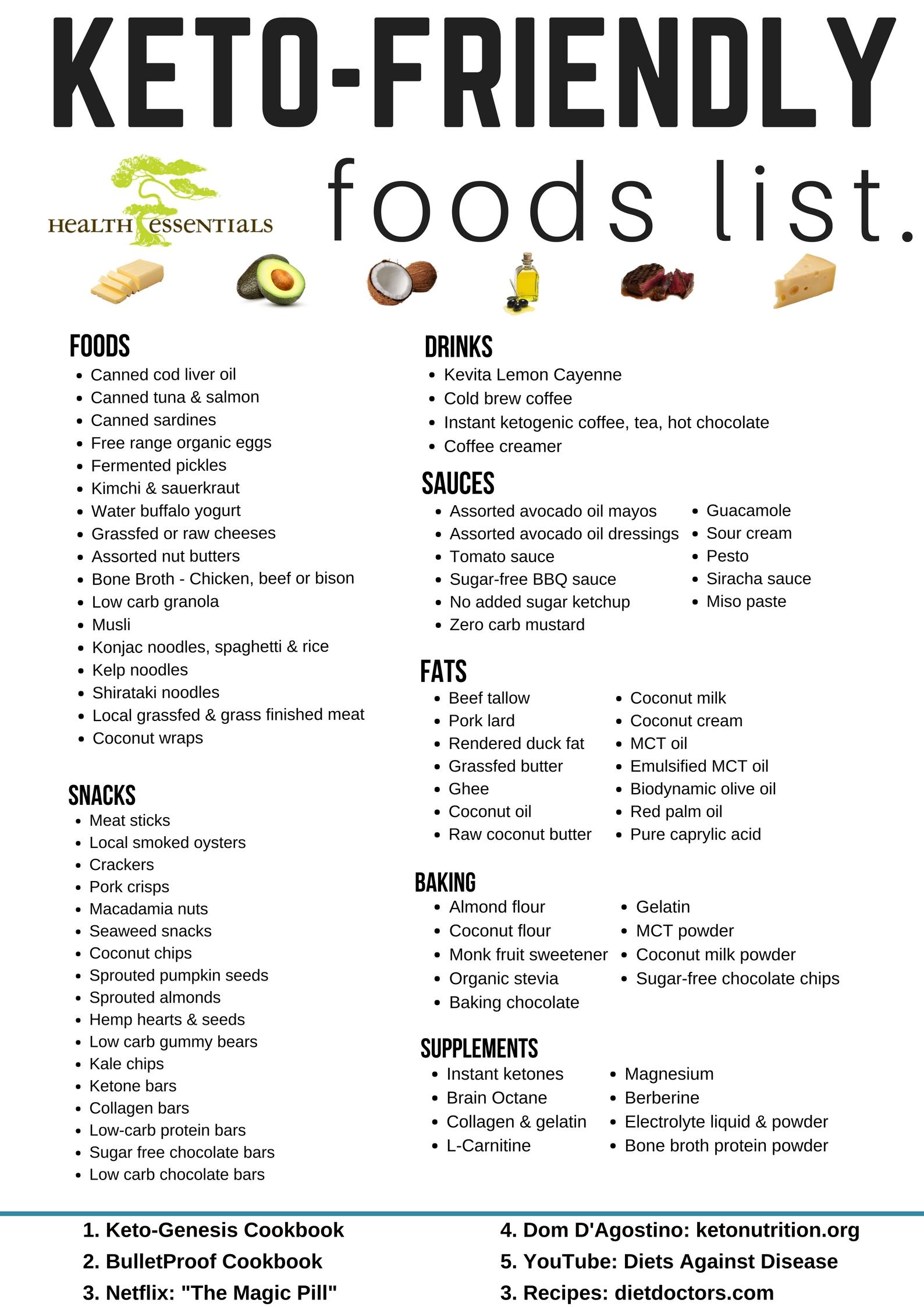 KetoGenic-Foods.jpg