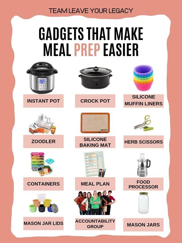 kitchen prep gadgets
