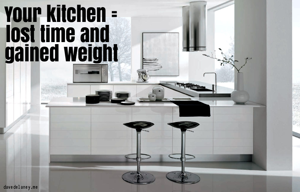 your kitchen equals lost time and gained weight
