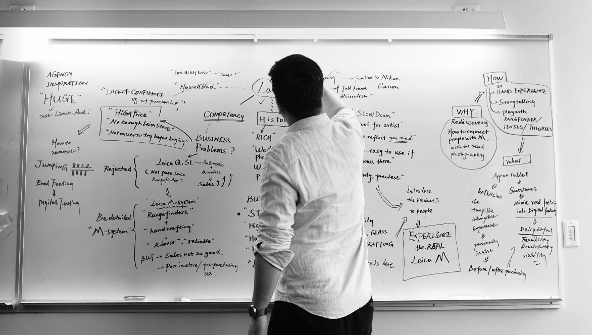 As the core strategist, I sketched out the ideas about the brand on white board.