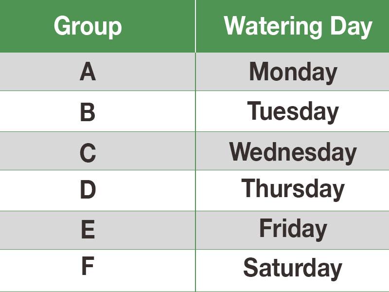SNWA Winter Watering Schedule