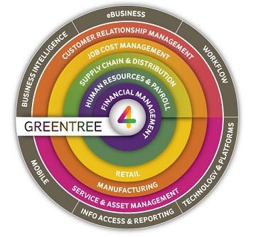 Greentree-Gateway-small.jpg