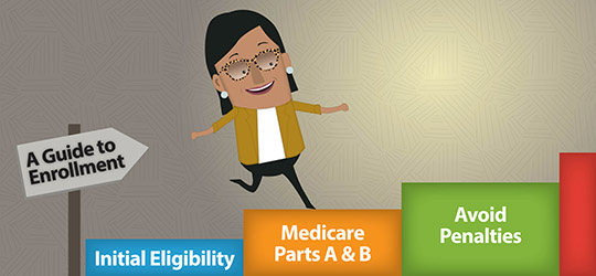 New to Medicare? A Guide to Enrollment