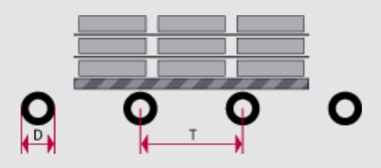 Sistema di trasporto tradizionale:  - rulli metallici D > 100 mm  - rapporto T/D > 2