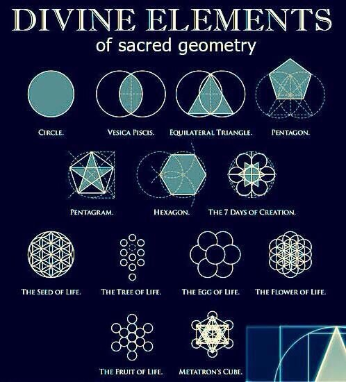 SACRED GEOMETRY   Juxtaposition of natural, organic elements with the hard lines of geometric shapes was a theme that I kept coming back to for this project. Sacred geometry is the term used to described the universal patterns found and used in the design of everything in our world from patterns in nature to sacred architecture and art. Geometry and mathematical ratios, harmonics and proportion are also found in music, light waves and cosmology.