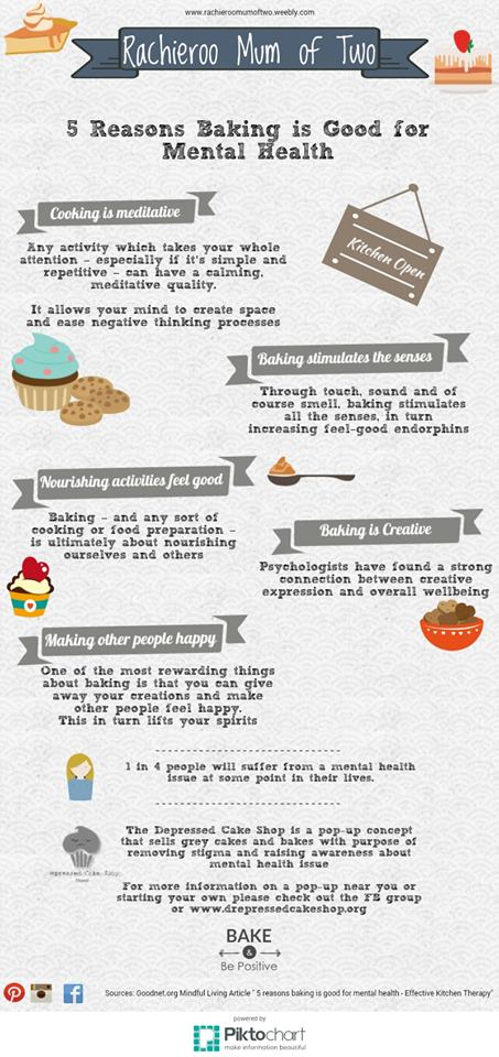 rachael 5 reasons baking is good for mental health.jpg