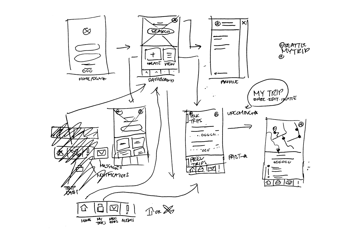 Wireframing - Initial wireframe sketching allowed me to rapidly map out how Planr's interface would potentially look and interact from screen to screen. The number of steps required to create, select, vote, and save a trip meant wireframing more screens than I anticipated.