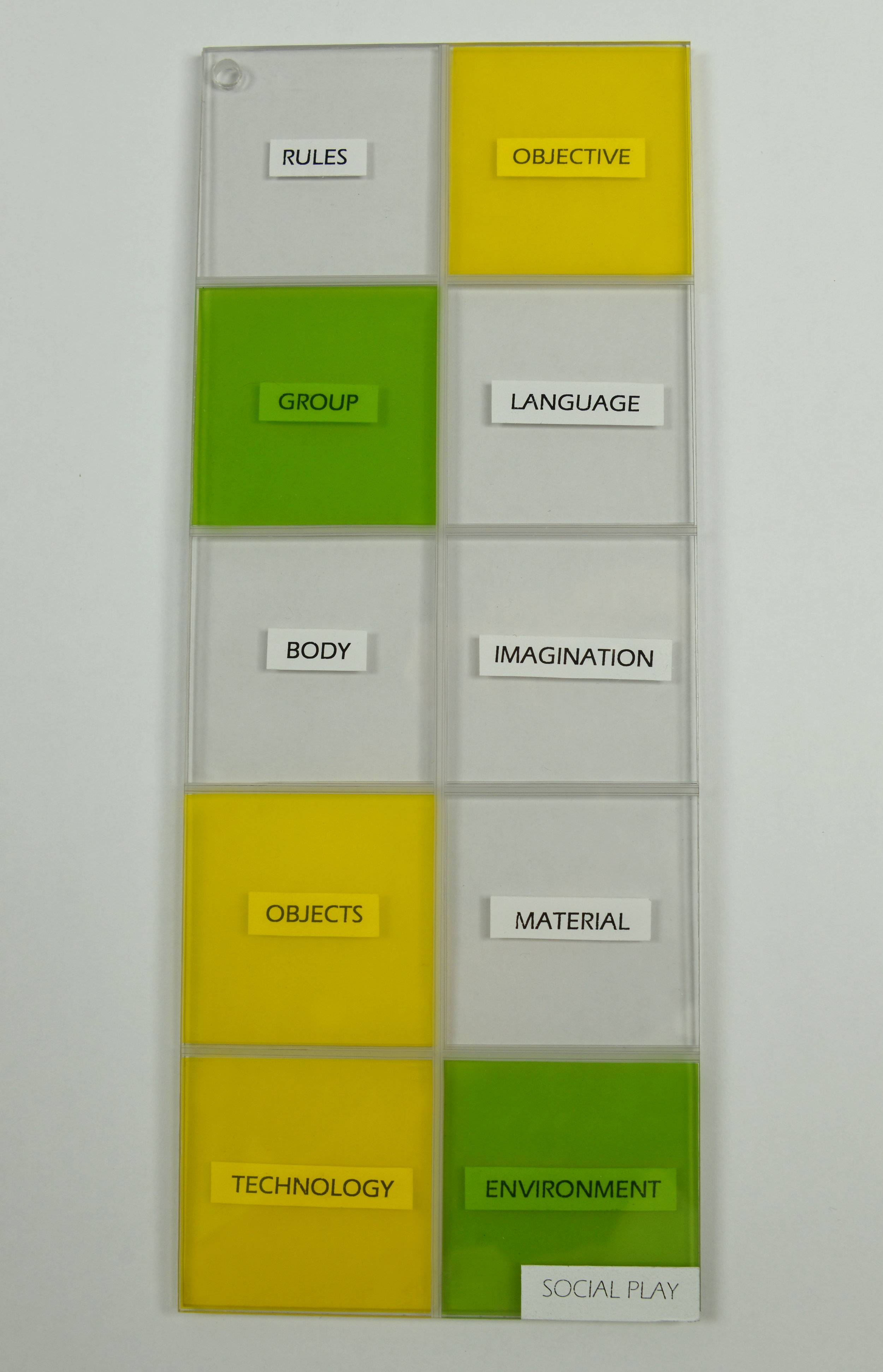 Play Taxonomy (2017)