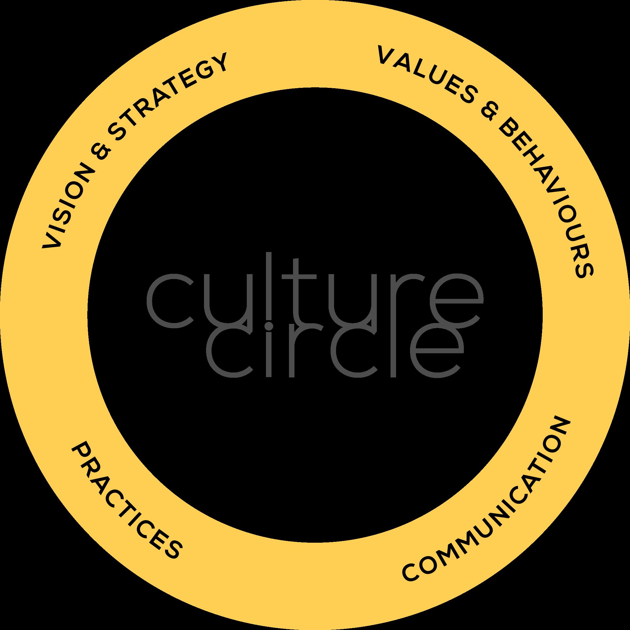 culture-circle.png