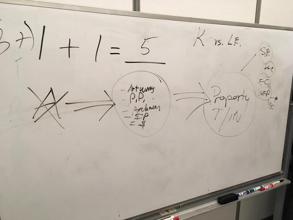 Fall 2019 blackboard schematic on artists's legacies.