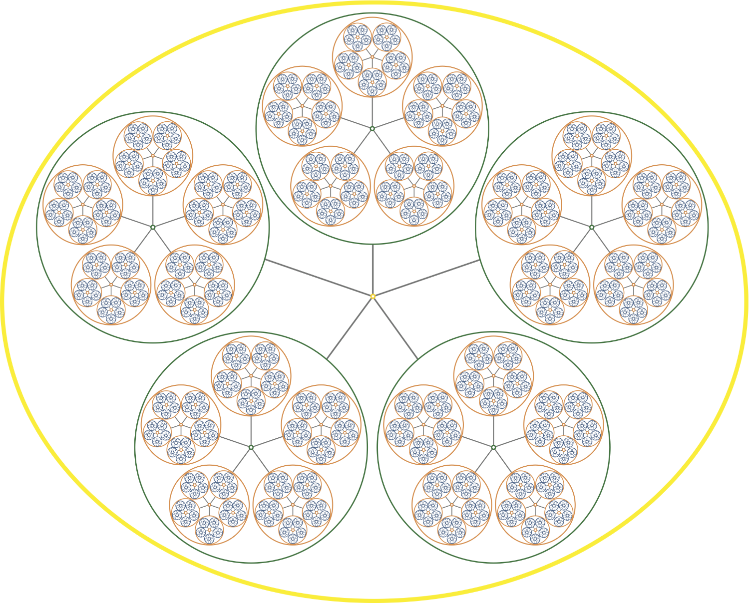 20151107 plan view 7 layers.png