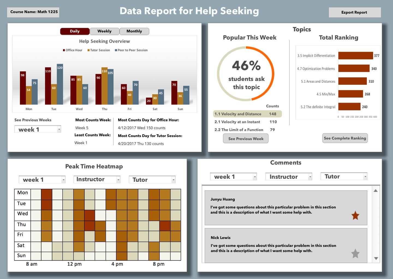 data dashboard HD.png