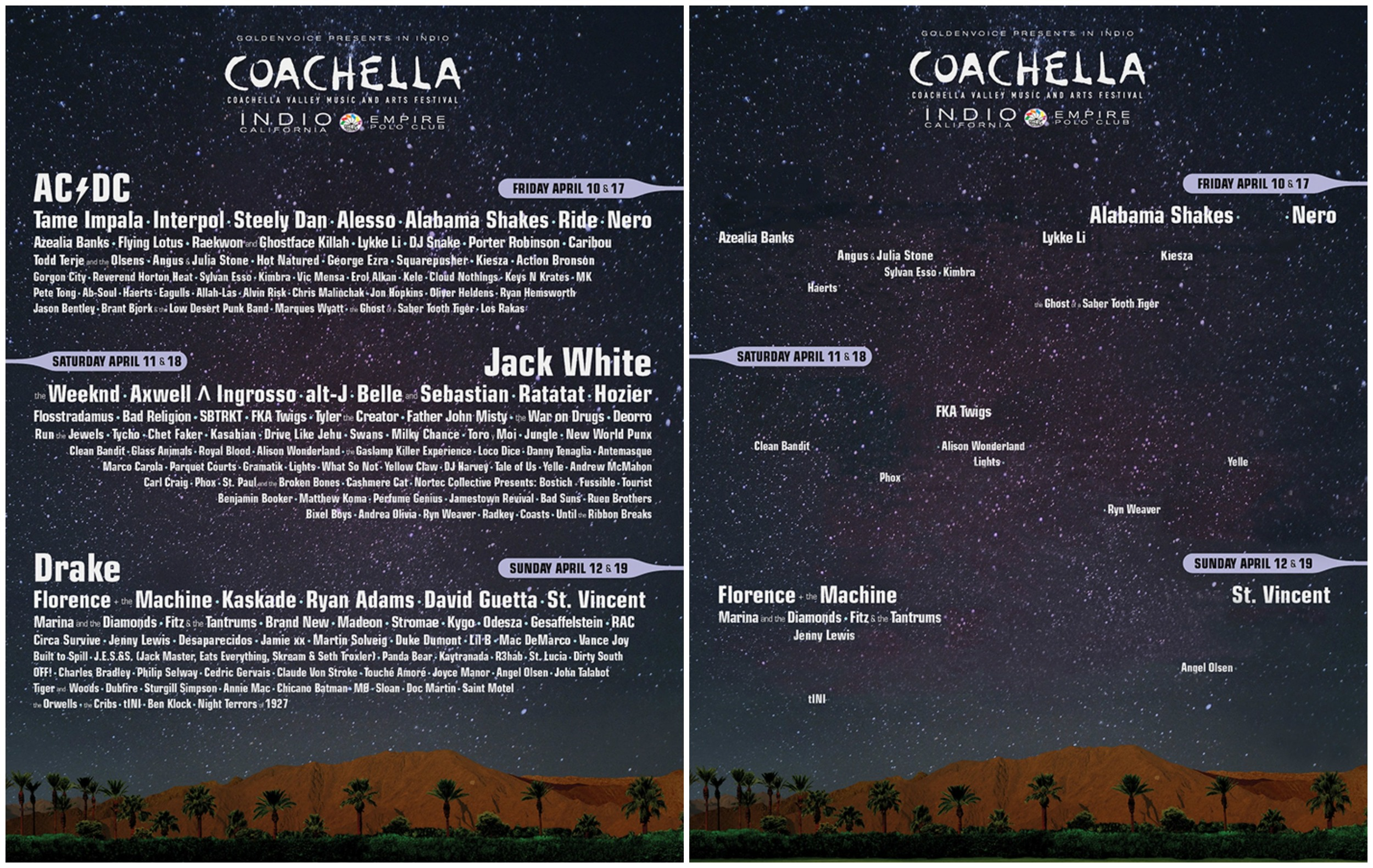 The 2015 Coachella lineup with the all-male acts removed.