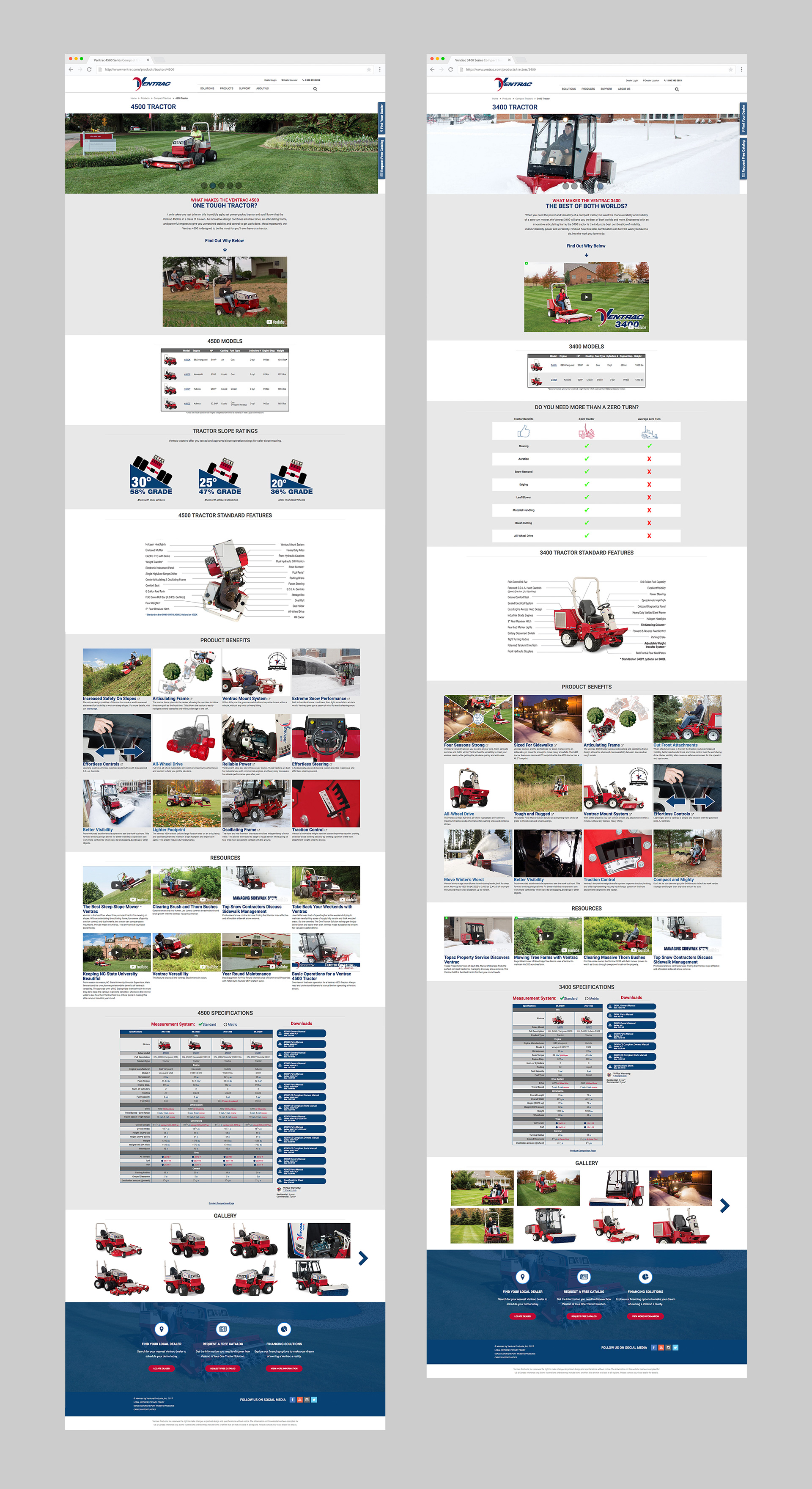 Ventrac Tractor Product Pages Redesigns
