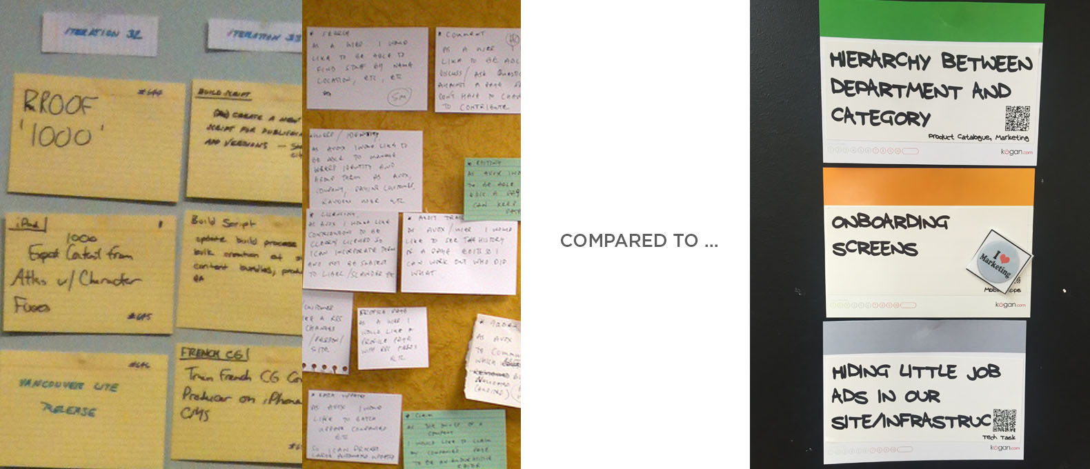 Compare pictures of hand written notes I found on the internet (left) with the Kogan.com cards (right).
