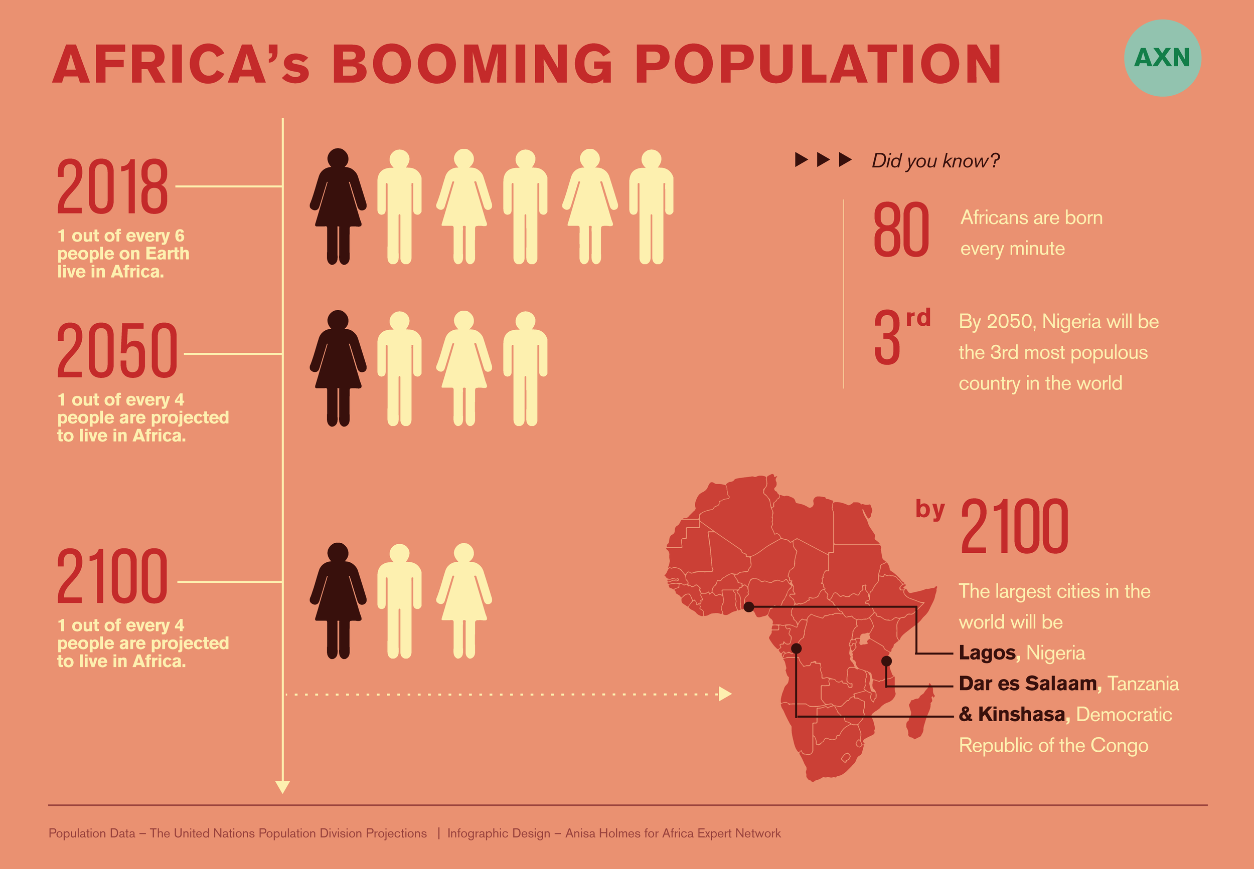 Africa_infographics-population.png