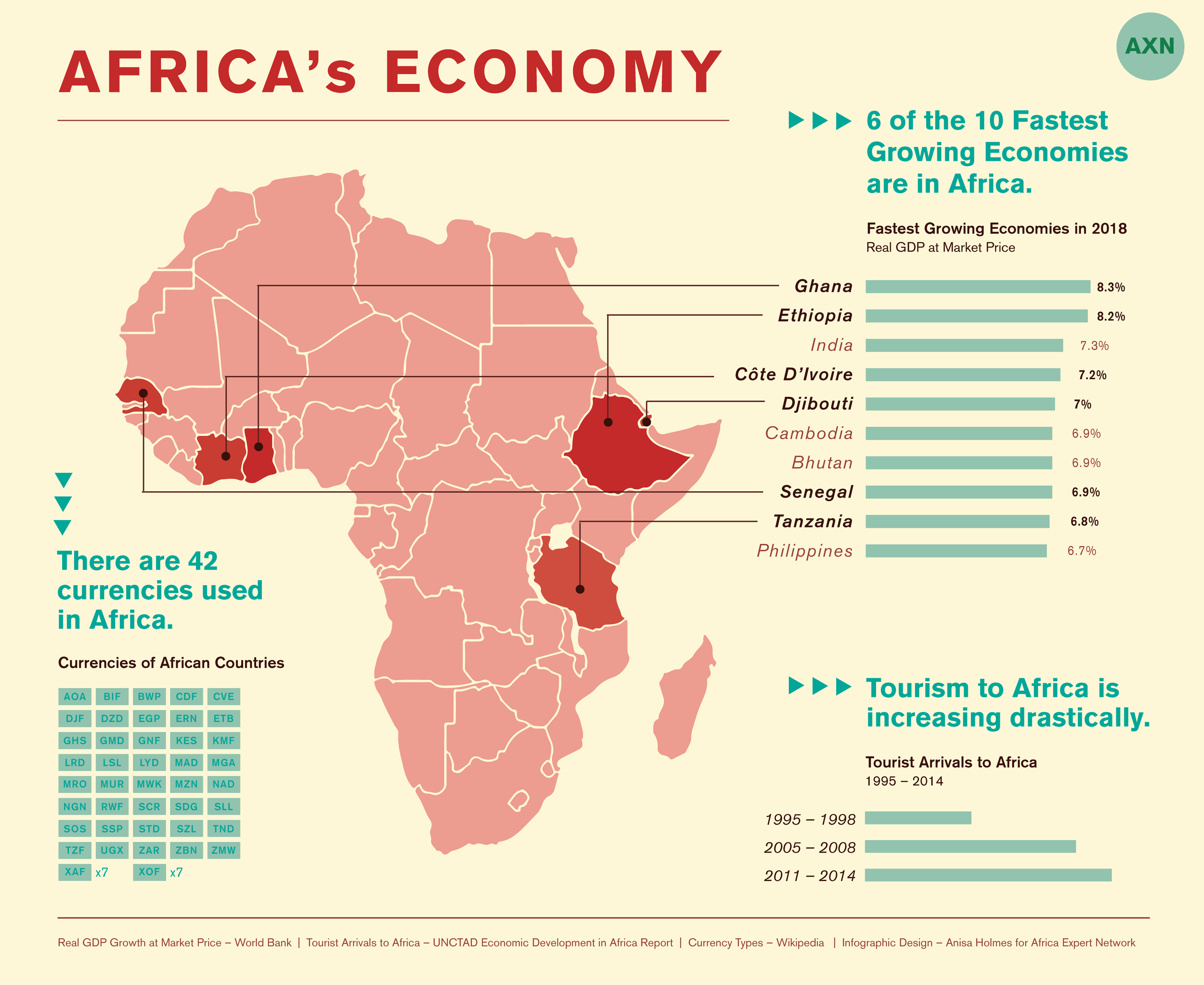 Africa_infographics-economy.png