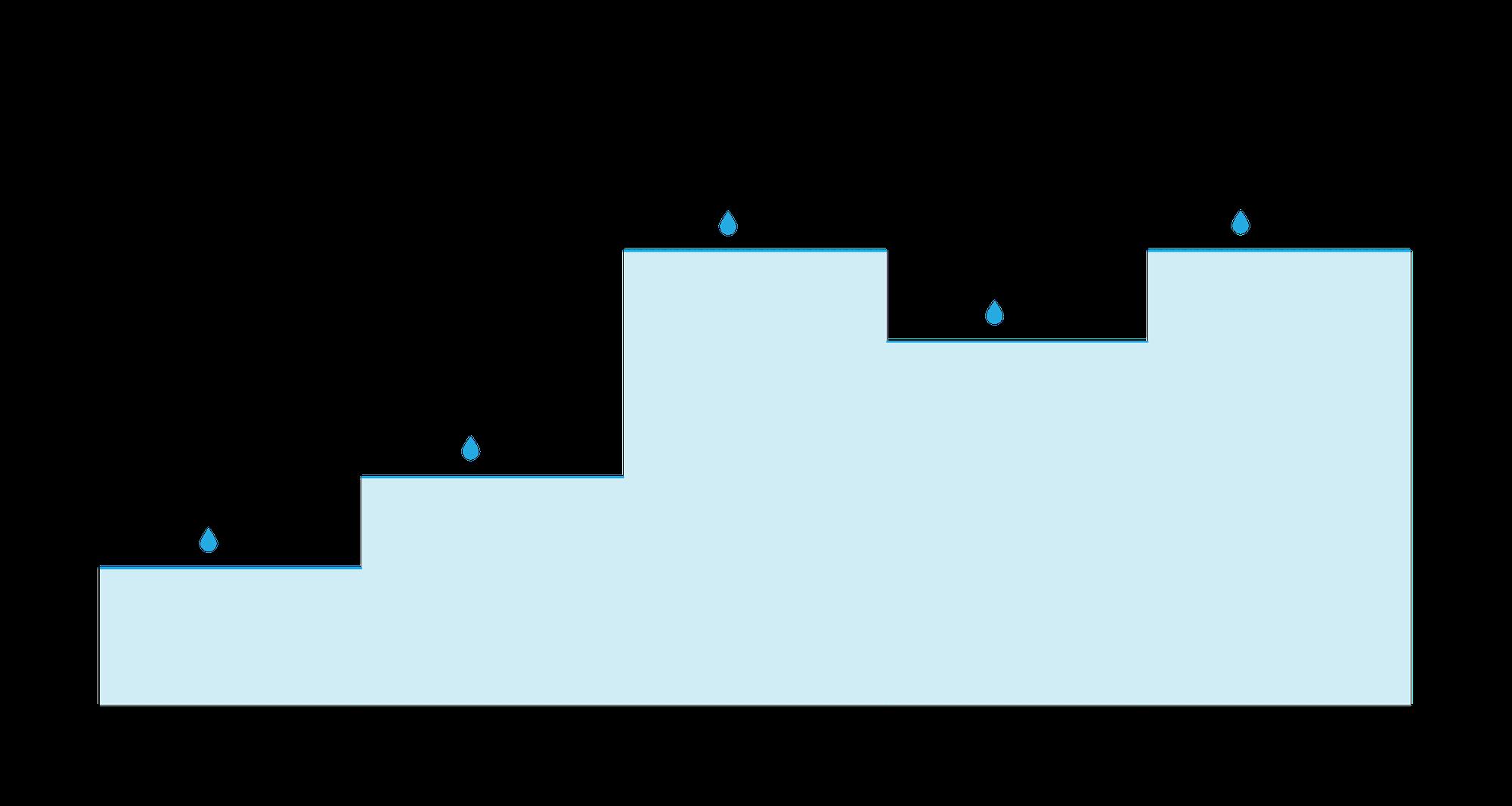rain chart-01.png