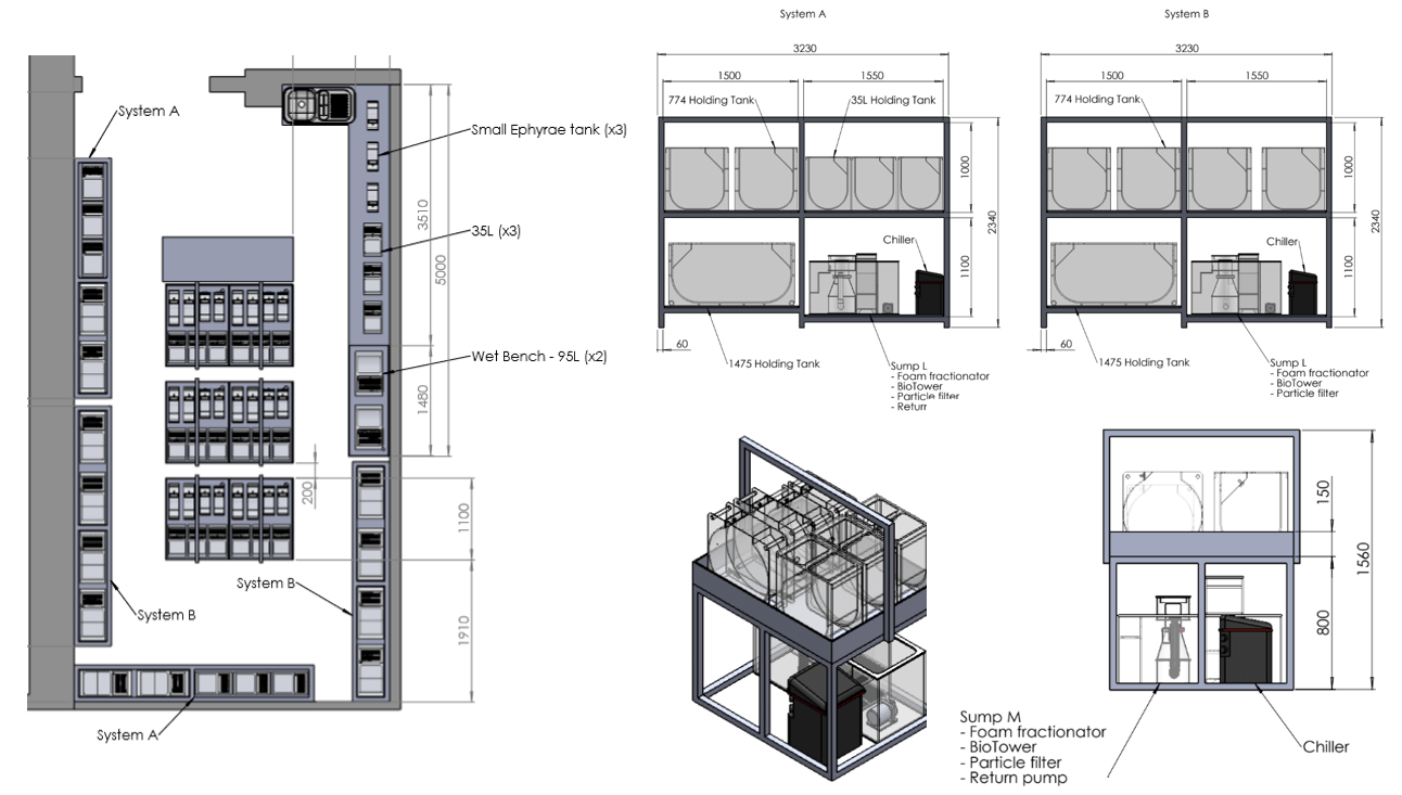 Image: Complete jellyfish aquaculture lab design
