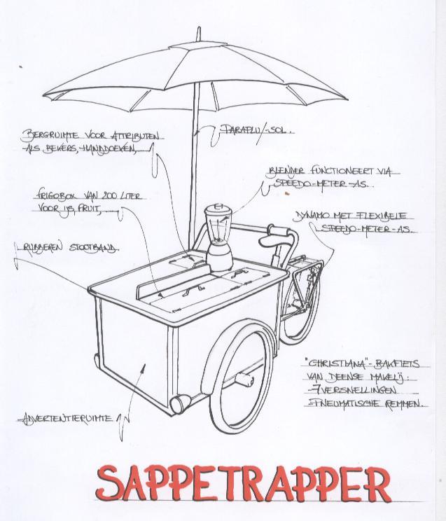 www.sappentrapper.be.jpg