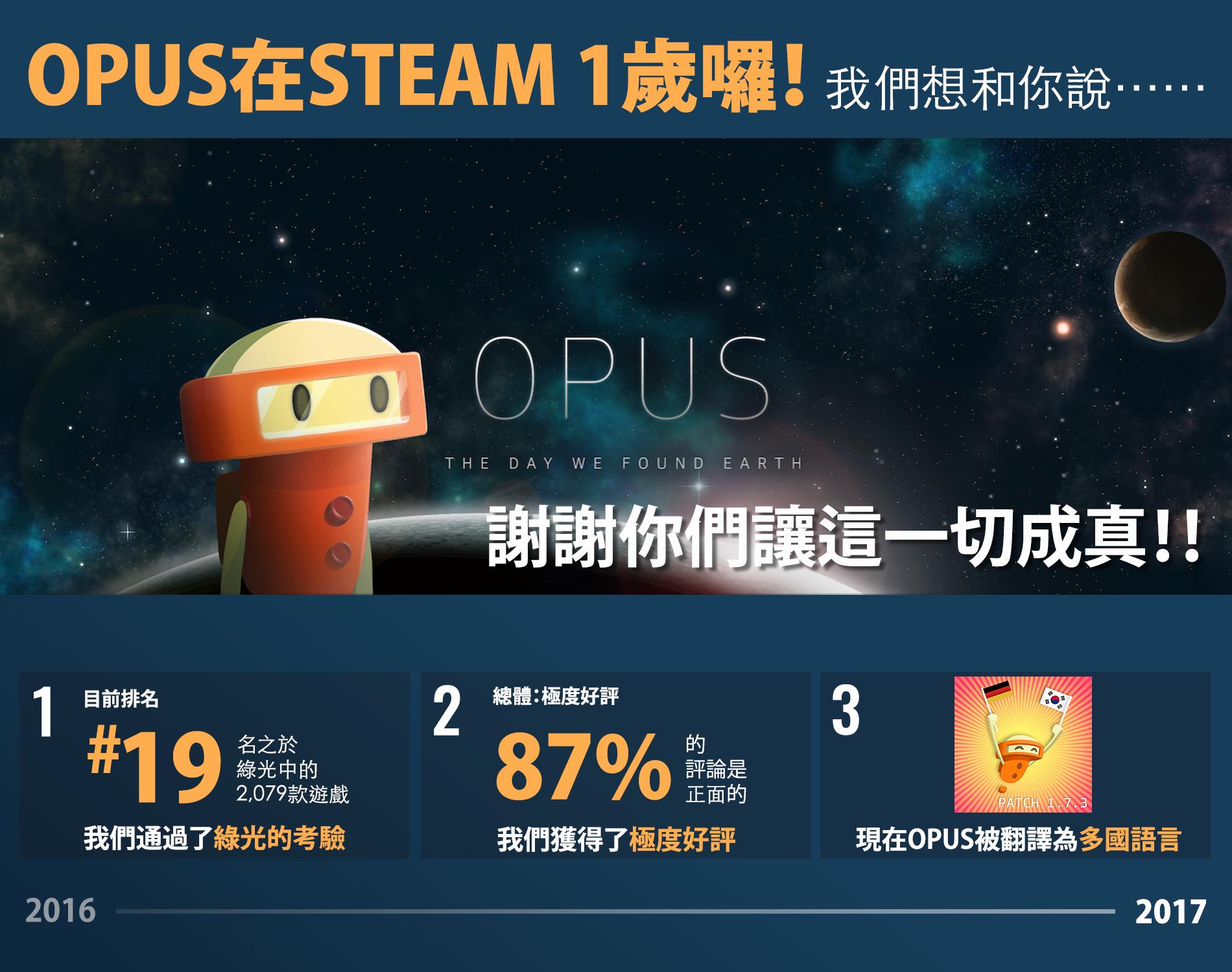 OPUS在Steam一歲囉(中2).png