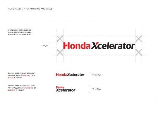 Honda Xcelerator Spacing and Scale