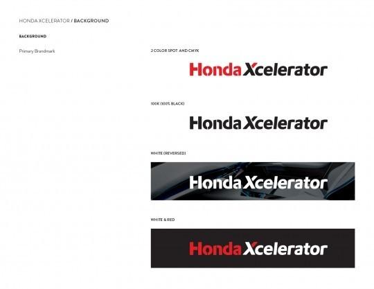 Honda Xcelerator Background