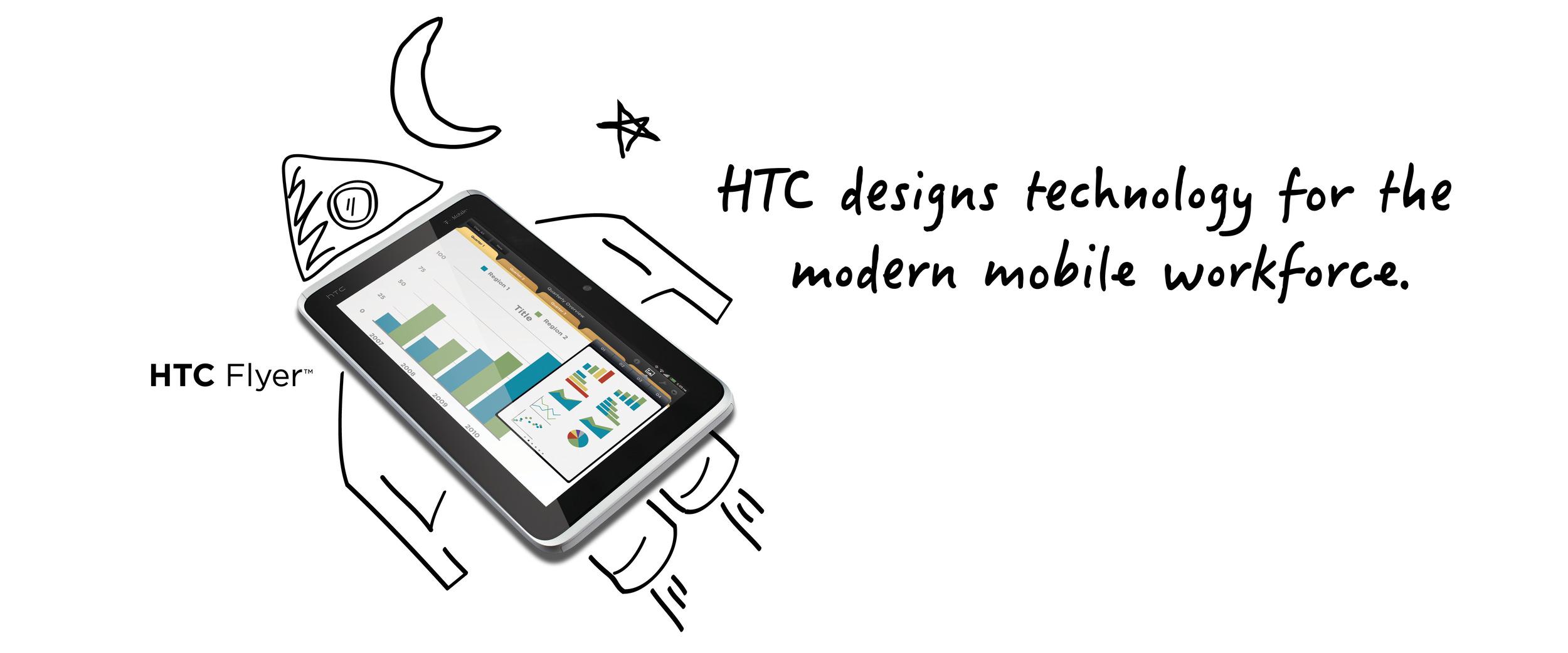 HTC Pro Ad Panel Three