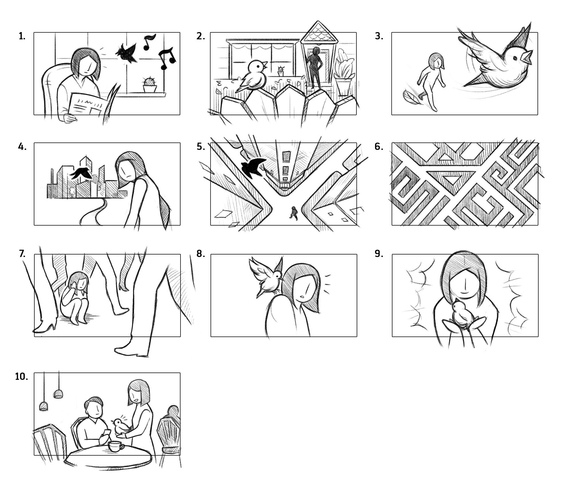 Storyboards.