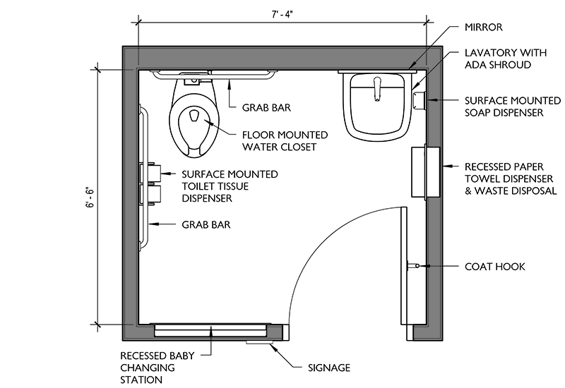 Accessible Toilet Room Design — reThink Access ...