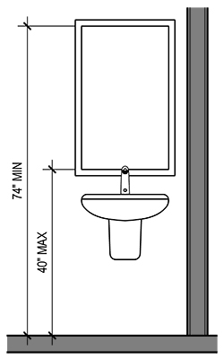 Ada Accessible Single User Toilet Room Layout And Requirements Rethink Access Registered Accessibility Specialist Tdlr Ras