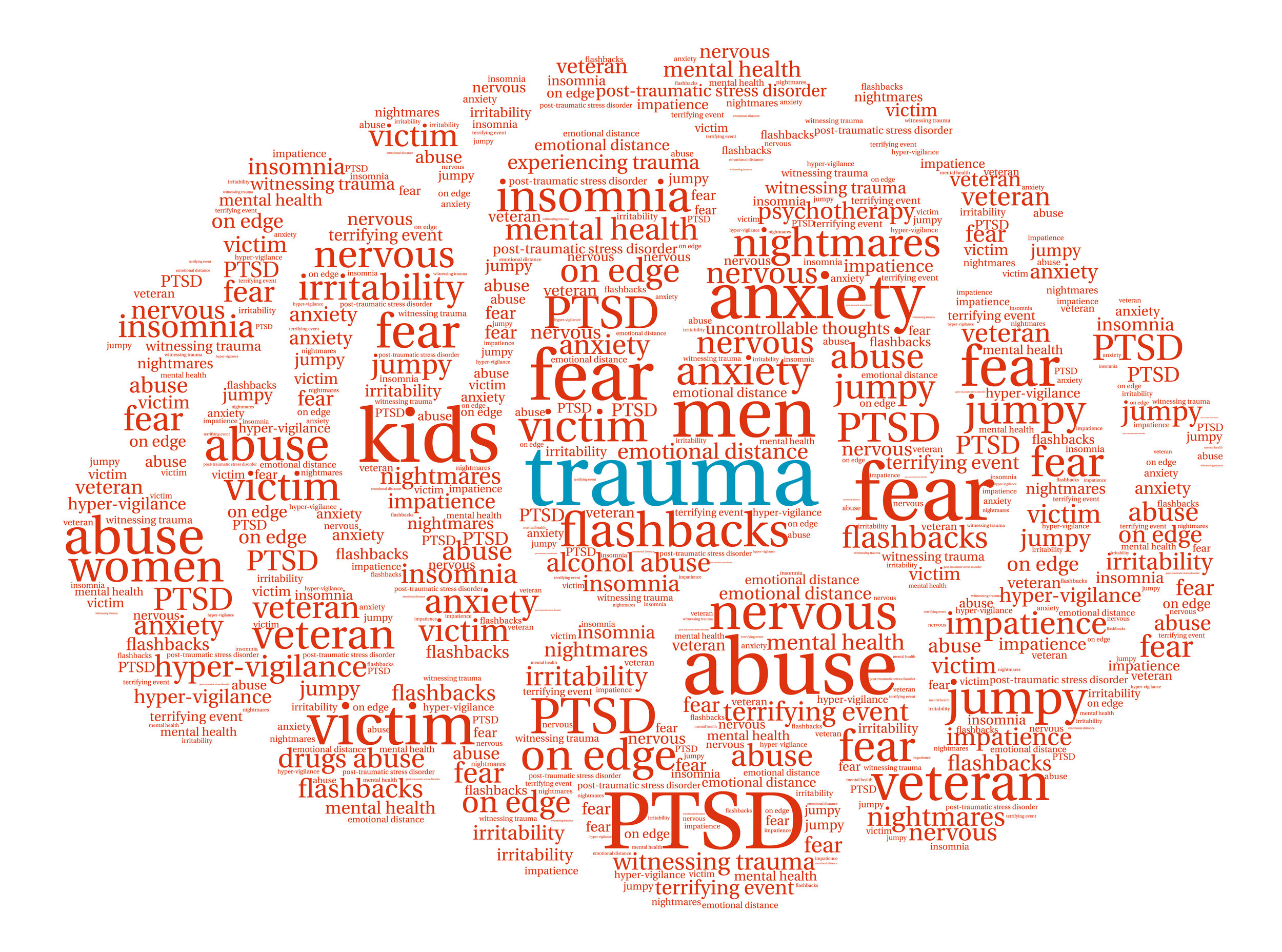 Trauma Group Kendall Campbell Counseling Austin Texas