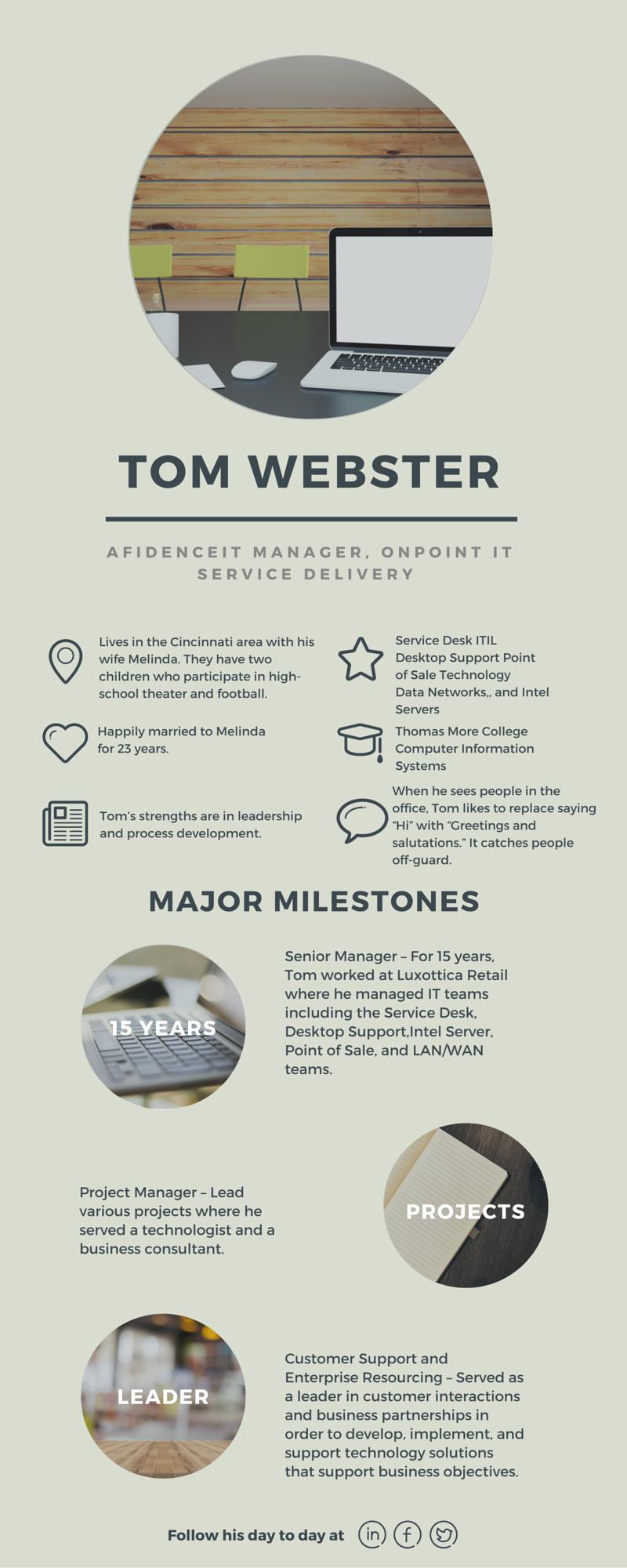 Meet Tom Webster Infographic