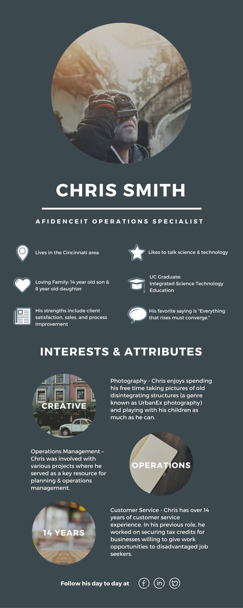 Operations Management, Urban Exploration & Tech...Welcome Chris Smith: New Operations Specialist at AfidenceIT