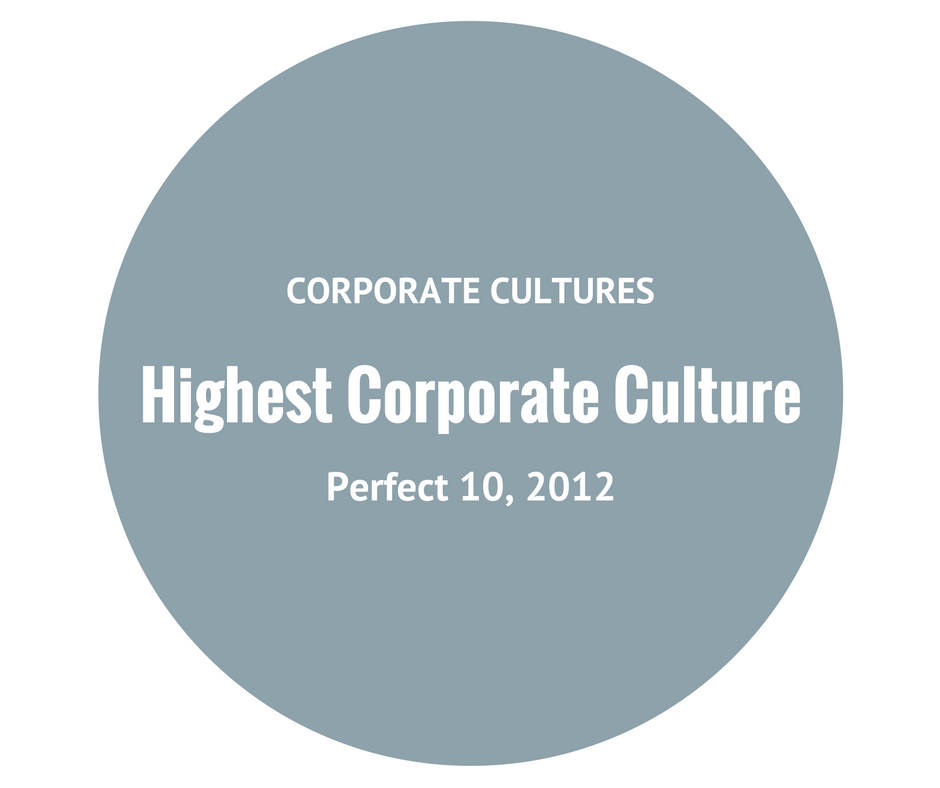 Afidence Recognized for Highest Corporate Culture