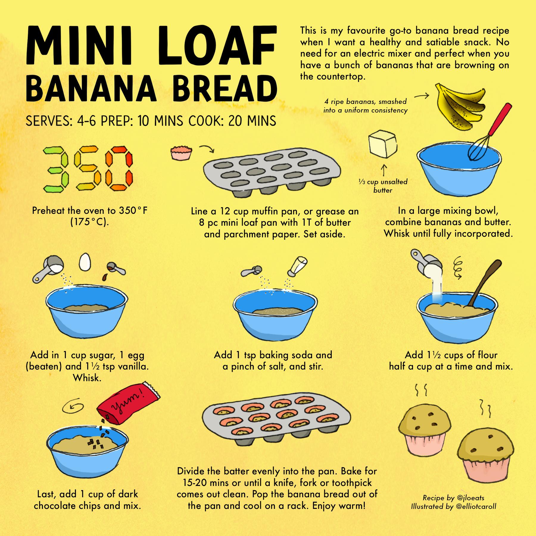 banana bread recipe UPDATED - FINAL.jpg