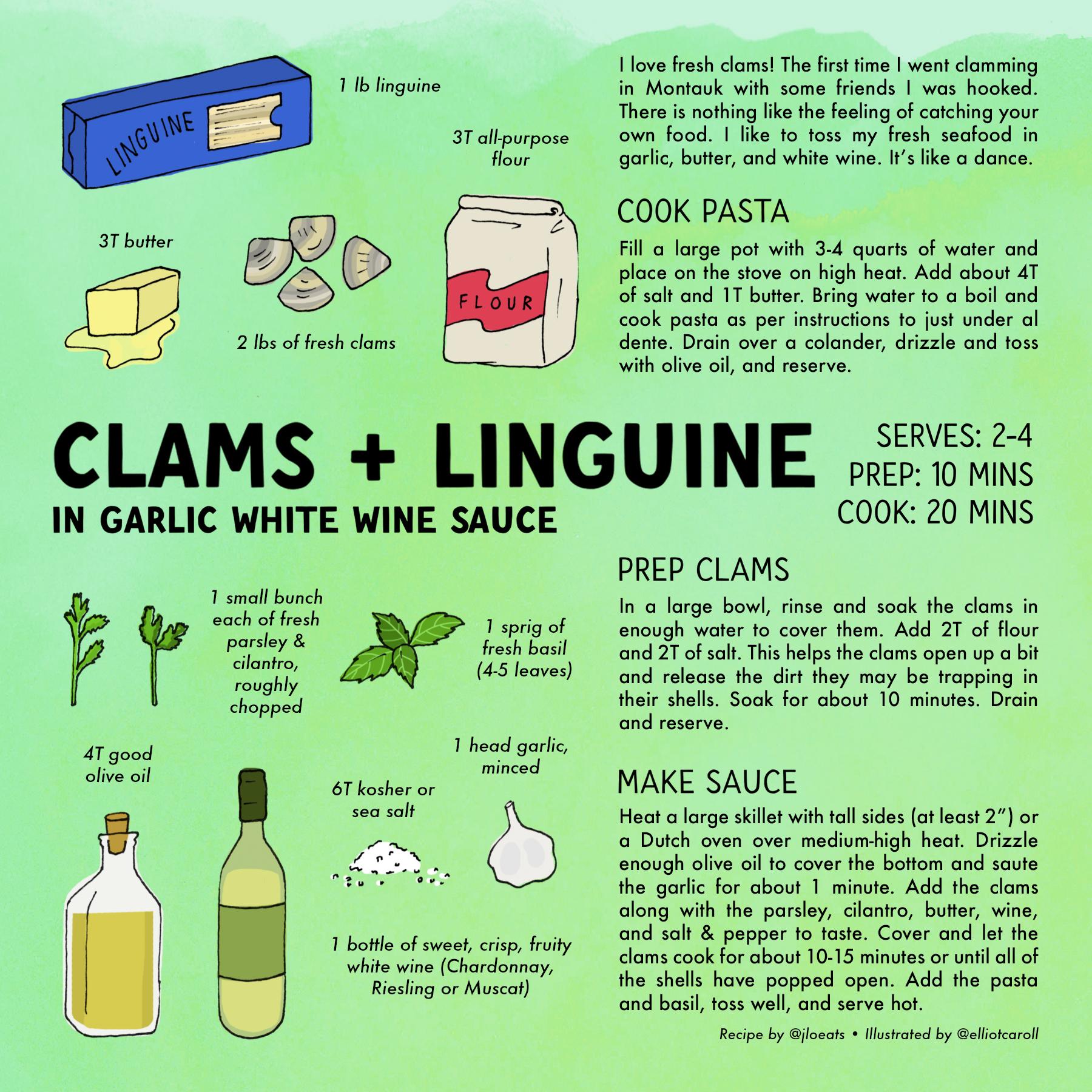 linguine recipe UPDATED - FINAL.jpg