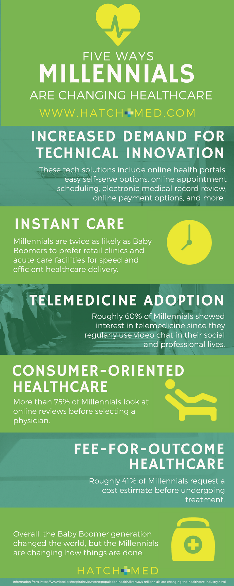 5 ways millennials are changing healthcare infographic