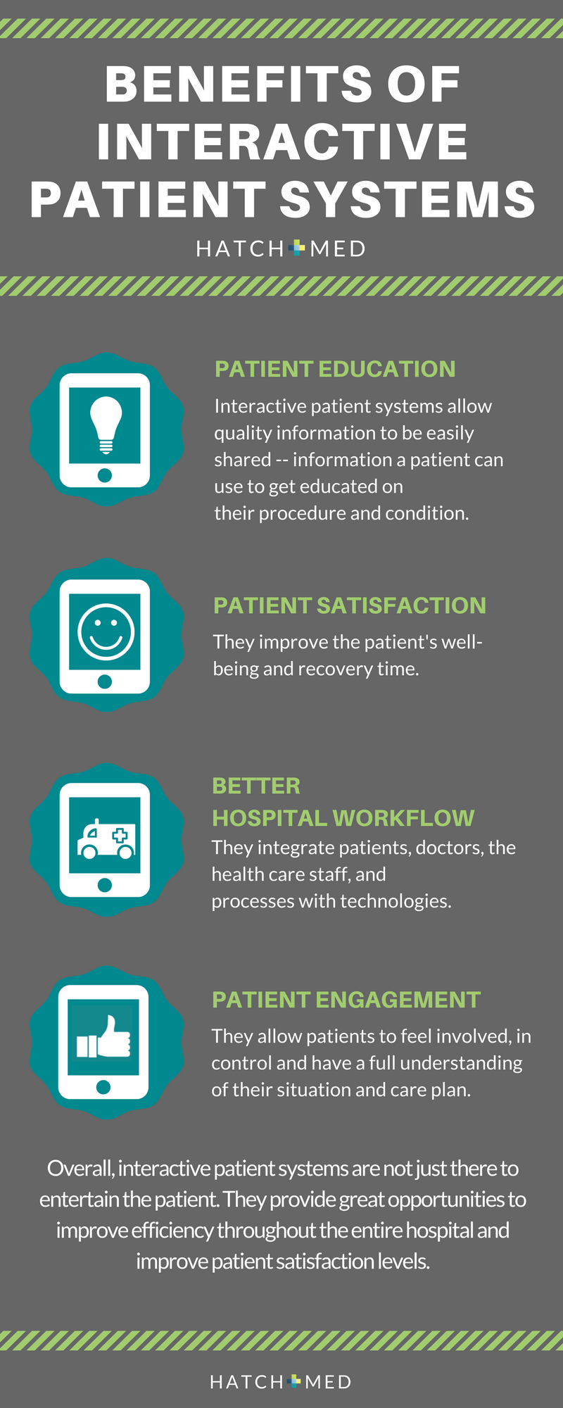 benefits of interactive patient systems (6).png