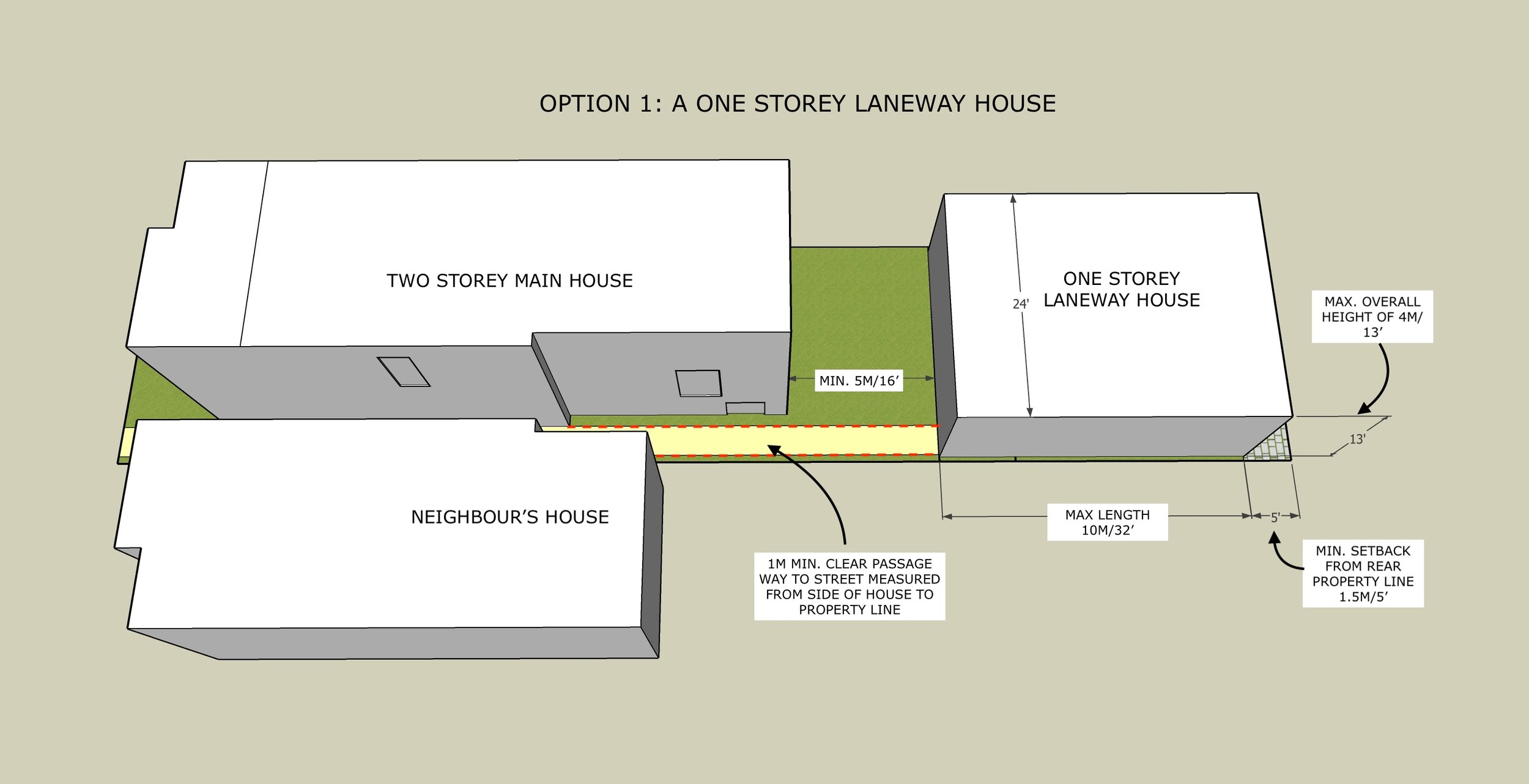 Sketch showing the maximum size for a one storey laneway suite on a sample property.