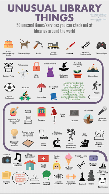 Infographic of 50 unusual items/services you can check out at libraries around the world. Infographic designed by Jaclyn Rosansky & researched by Amy Shaw