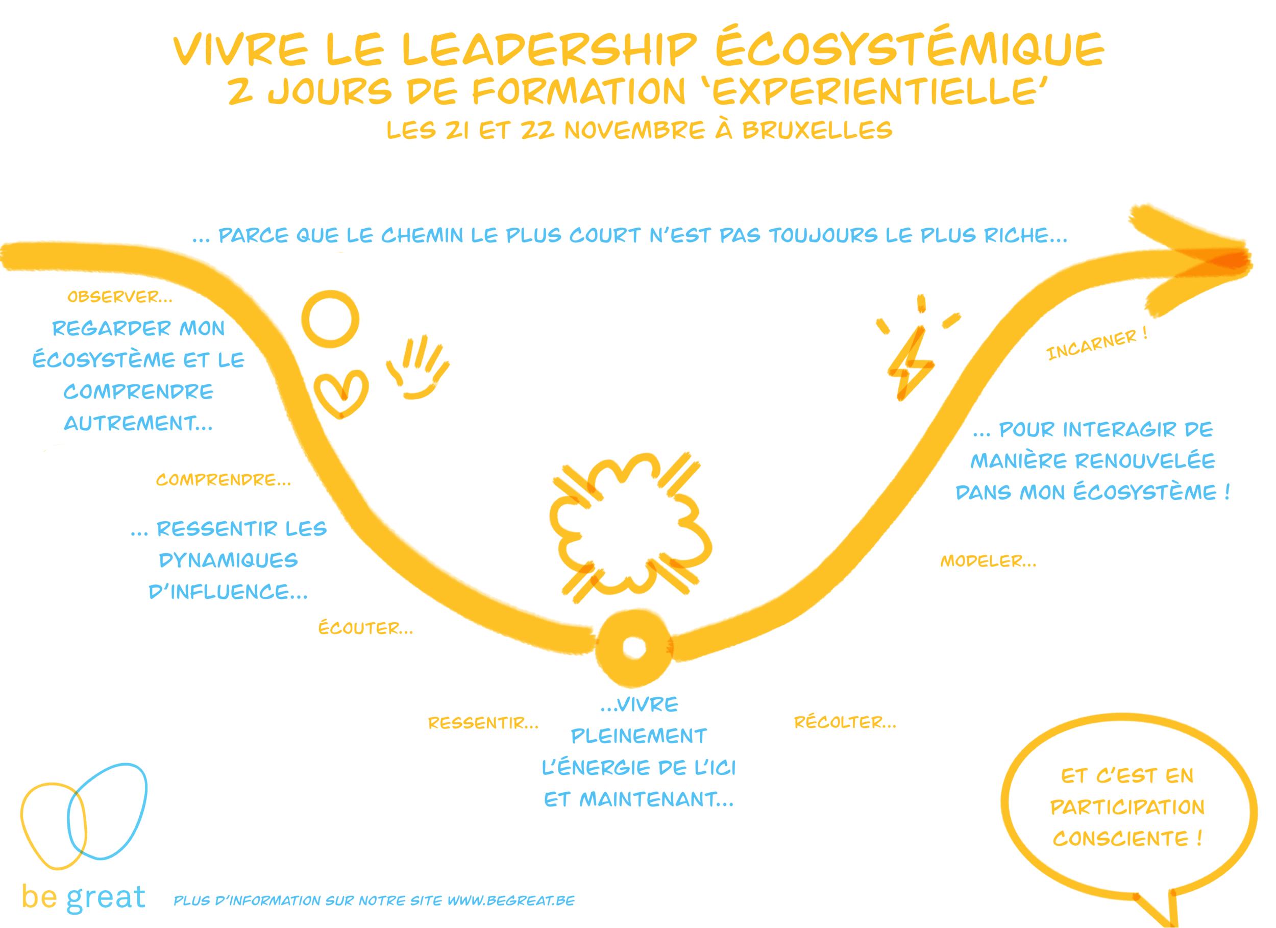vivre le leadership écosystémique.png