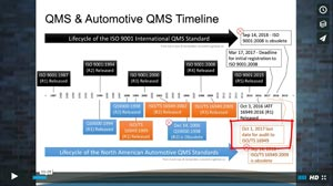 Module 4 – Overview of the IATF 16949:2016 Standard Changes