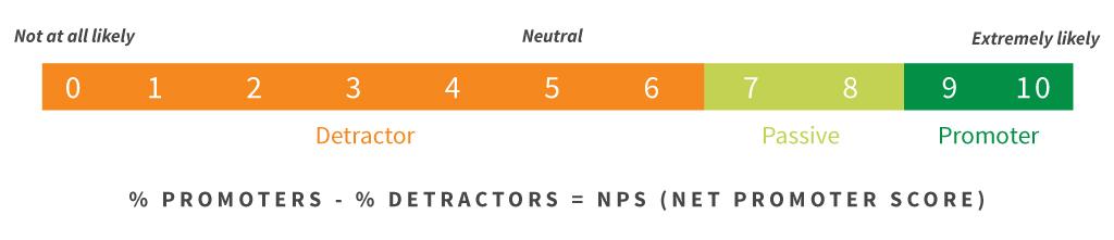 NPS-Definition copy